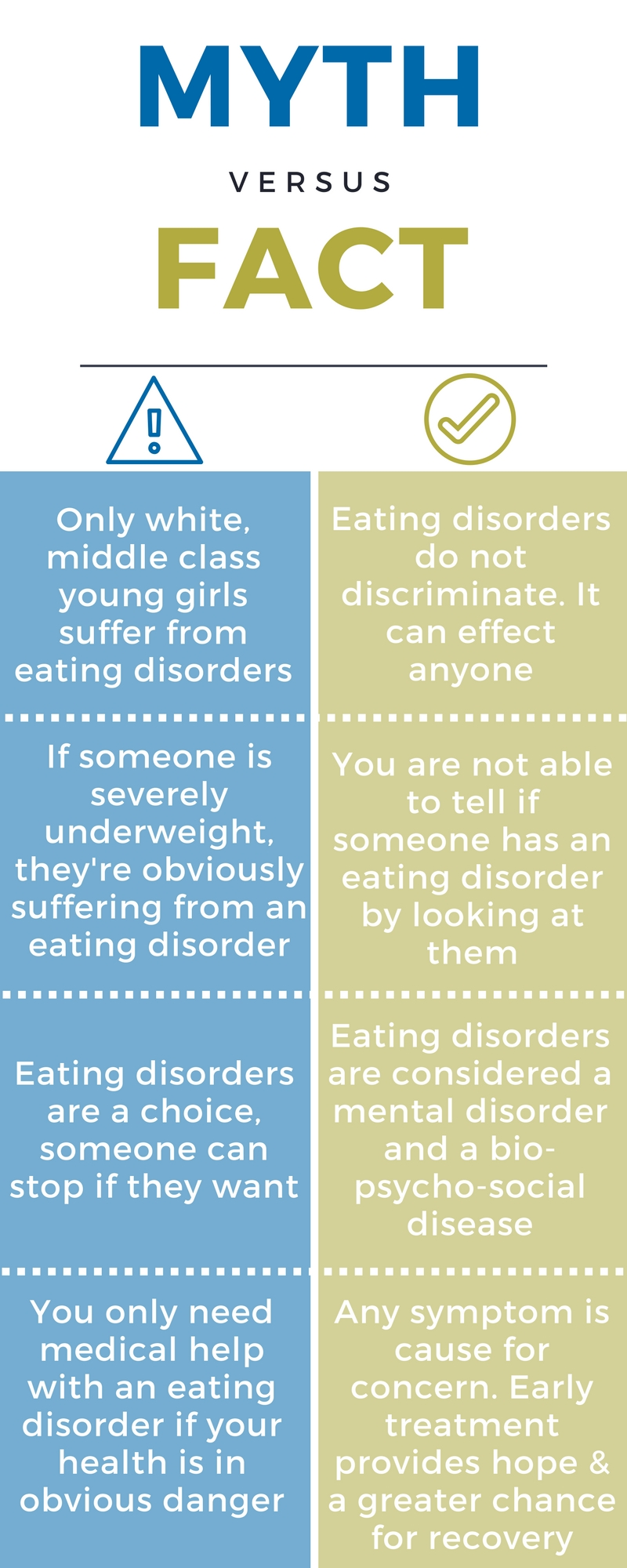 disorder eating papers research This paper, eating disorders: more to them than meets the mouth, was a review of several studies on anorexia nervosa and bulimia nervosa that showd primarily that the disorders may be more prevalent than popular belief reflects.